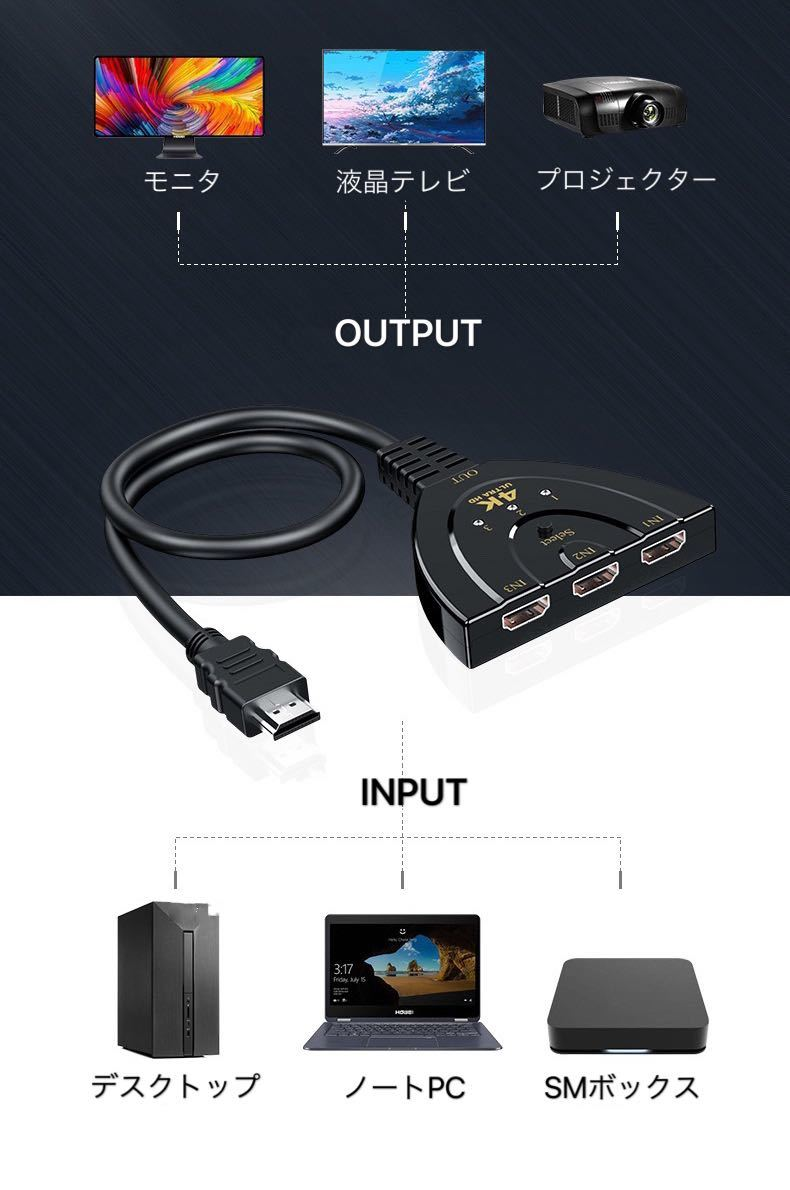 HDMI切替器 4Kx2K HDMI分配器 セレクター 3入力1出力 電源不要 電源ケーブル ディスプレイケーブル