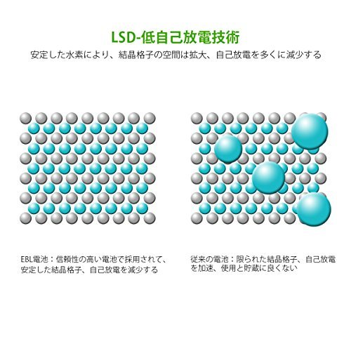 EBL 単1形 充電式ニッケル水素電池 2個入 電池保管ケース付き(容量10000mAh、約1200回使用可能) 懐中電灯、ガス_画像7