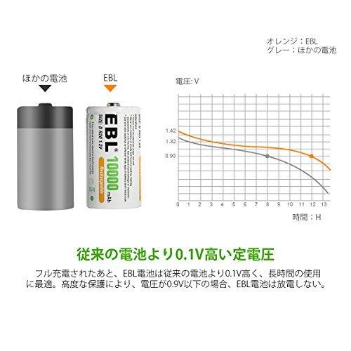 EBL 単1形 充電式ニッケル水素電池 2個入 電池保管ケース付き(容量10000mAh、約1200回使用可能) 懐中電灯、ガス_画像3