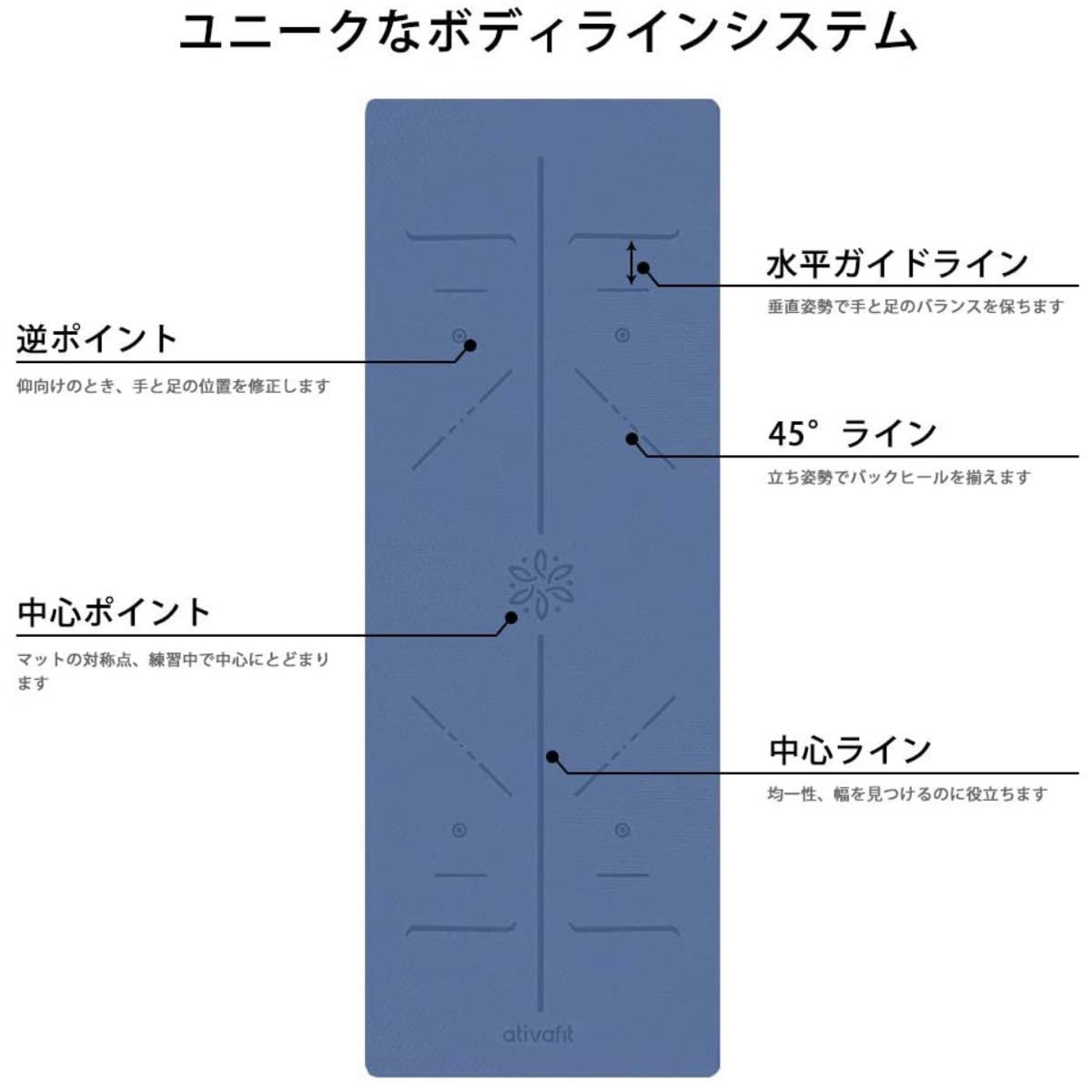 値下げ★ヨガマット トレーニング おりたたみ エクササイズマット 厚さ6mm