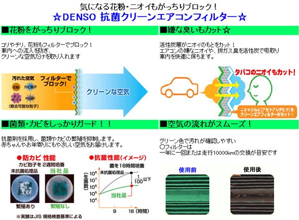 ☆DENSO抗菌エアコンフィルター☆ディオン CR5W/CR6W/CR9W用_画像2
