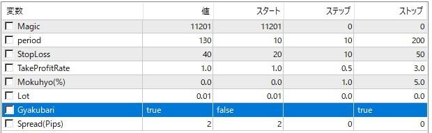 "【DTFX】【FX自動売買】""資金管理""のみで右肩上がりになります! MT4 システムトレード FX 副業 エキスパートアドバイザー 資産運用_画像2"
