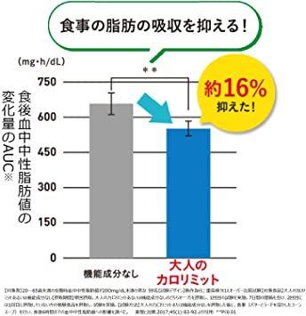 1袋 ファンケル (FANCL) 大人のカロリミット (約30日分) 120粒 [機能性表示食品]サプリメント_画像7