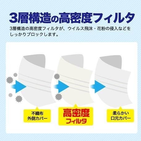 【2箱/100枚】 使い捨てマスク 個包装タイプ 立体3層 不織布マスク 1箱50枚入り 9.5×17.5cm ふつうサイズ_画像3