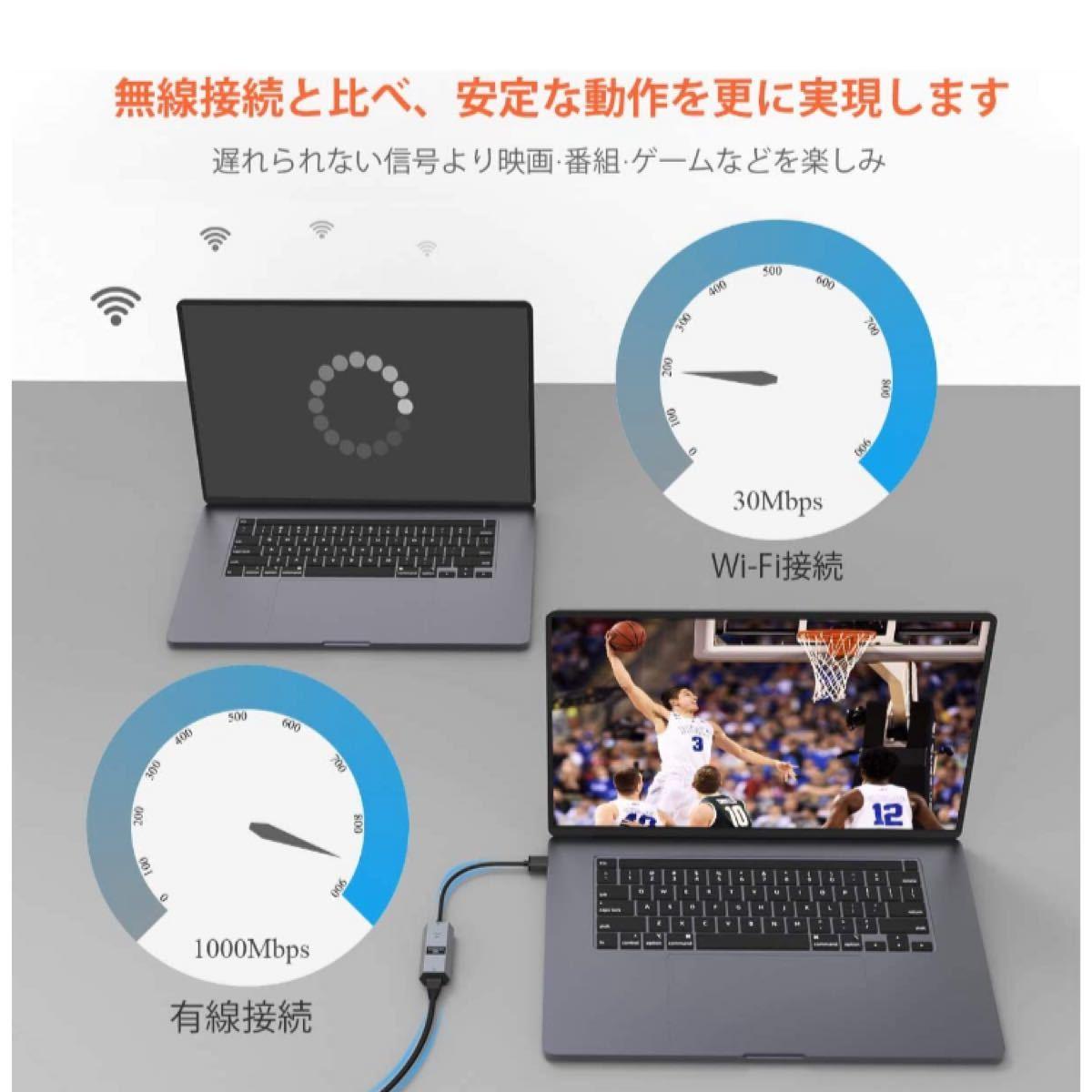 USB Lan変換 アダプタ 3177