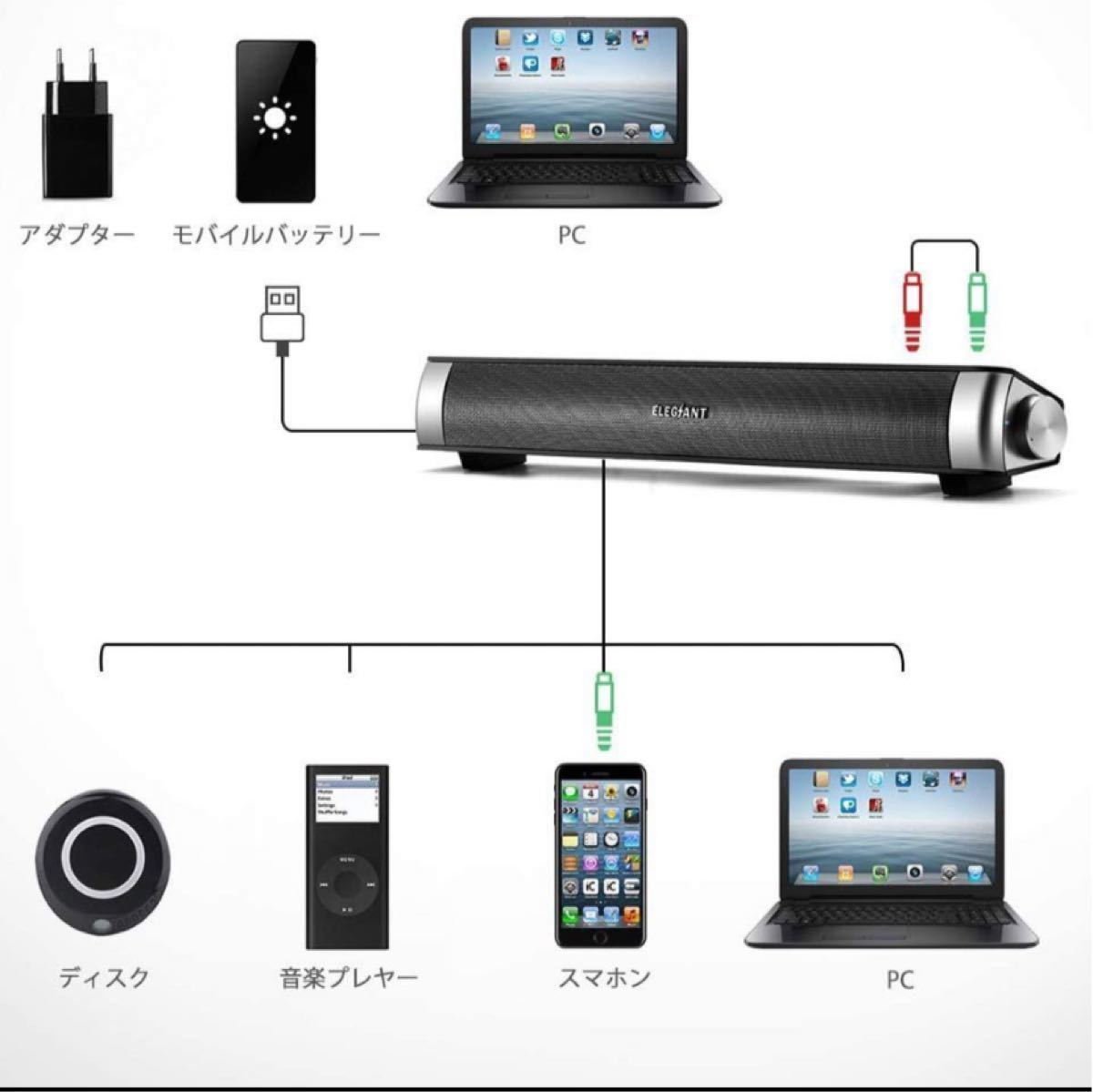 PCスピーカー USB パソコン サウンドバー ステレオ有線給電 小型 大音量