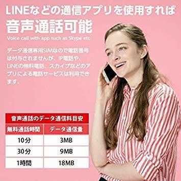 10GB Softbank 日本 プリペイドSIM 10GB 4GLTE対応 最大6ヶ月間有効_画像6