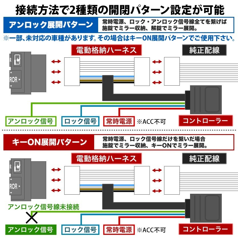 KSP/SCP/NCP9# ヴィッツ [H17.2-H22.11] ドアミラー サイドミラー 自動格納キット Aタイプ キーレス連動_画像4