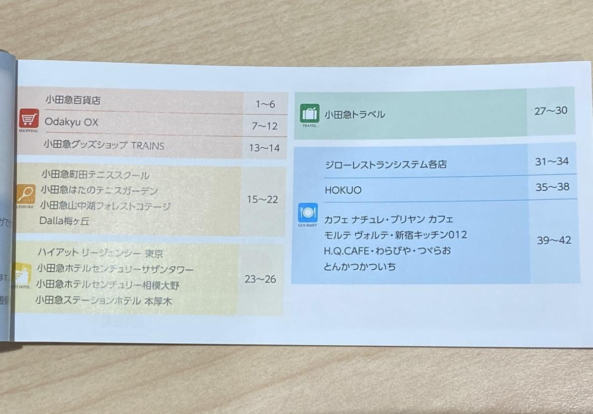 小田急株主優待券×1冊 有効期限2021.5.31まで 小田急電鉄株式会社 割引チケット Odakyu Tickets ショッピング サービス 旅行 人気 K3100_画像3