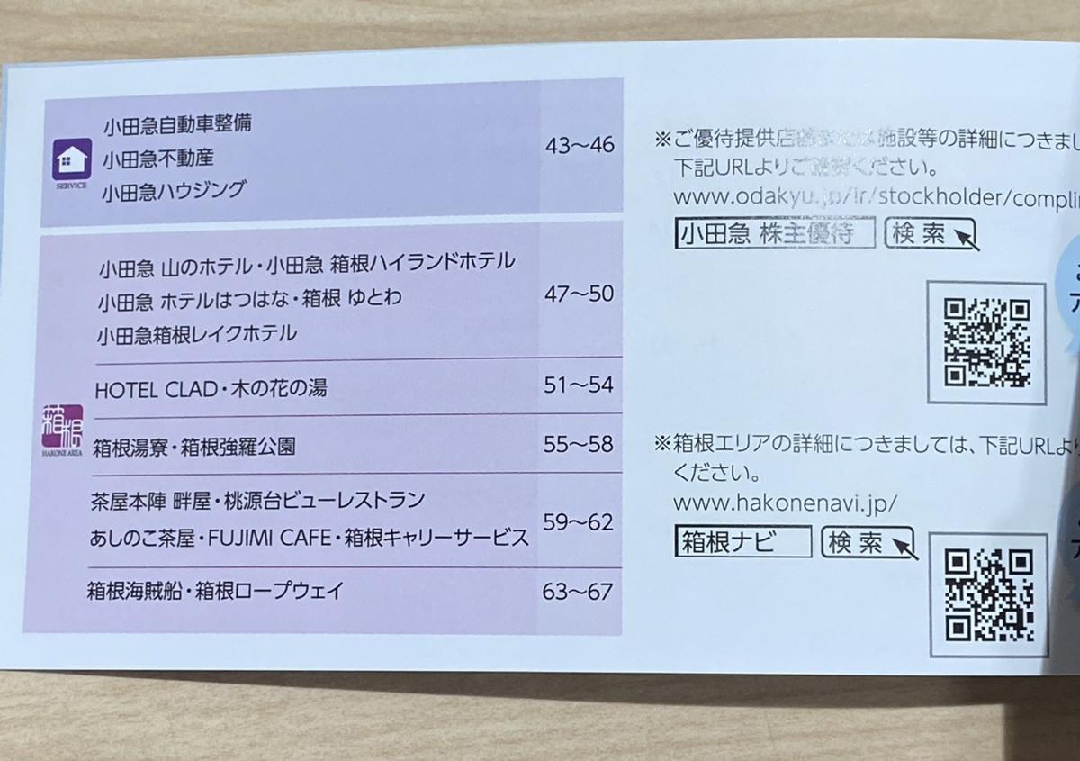 小田急株主優待券×1冊 有効期限2021.5.31まで 小田急電鉄株式会社 割引チケット Odakyu Tickets ショッピング サービス 旅行 人気 K3100_画像4