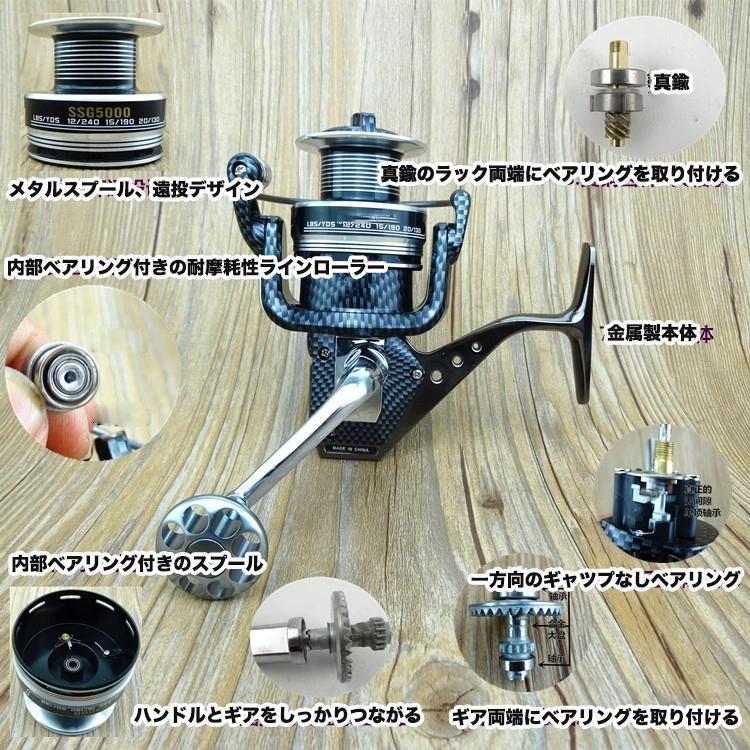 YU96 スピニングリール 6000番 左右ハンドル交換可能 軽量 耐腐食 水釣り 海釣り 船釣り 対応可能_画像4