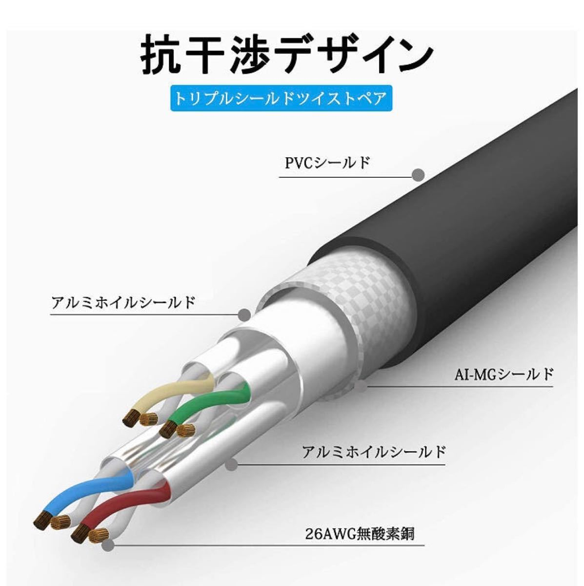 LANケーブル 20m CAT8 40ギガビット 超高速通信対応新品未使用光回線