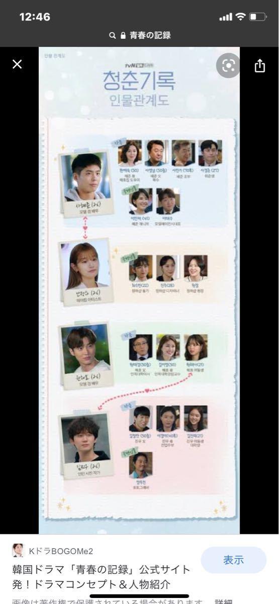 韓国ドラマブルーレイ 青春の記録
