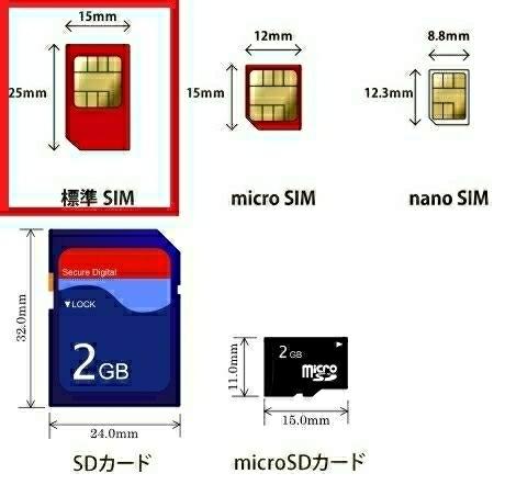 送料63円 AU エーユー解約済み/携帯電話用 SIMカード au ミニSIM(mini-SIM)標準SIM アクティベート アクティベーション シム 研究実験用_画像2