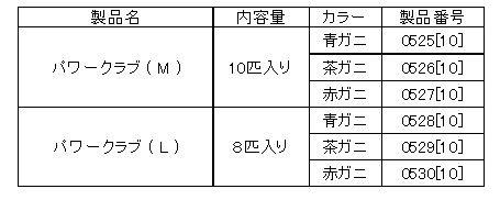 マルキュー マルキユー パワークラブ L 新品_画像3