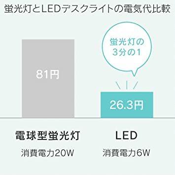 2)ブラック アイリスオーヤマ LEDデスクライト 調色3段階 調光無段階 簡単操作 自由可動 フレキシブルアーム 角度調節可能_画像9