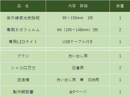 レタープレス製作7点キットAlpha 紫外線硬化樹脂版 レザークラフトの刻印に!