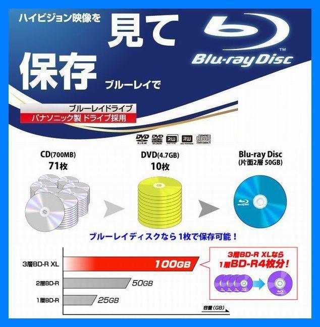 i7-6700K(4.2G×8)◆超大容量メモリ32GB◆新品SSD 1TB◆新品HDD 4TB◆ブルーレイ 再生/記録◆USB3.0◆Wi-Fi(無線)◆Win10◆MS Office2019_画像2