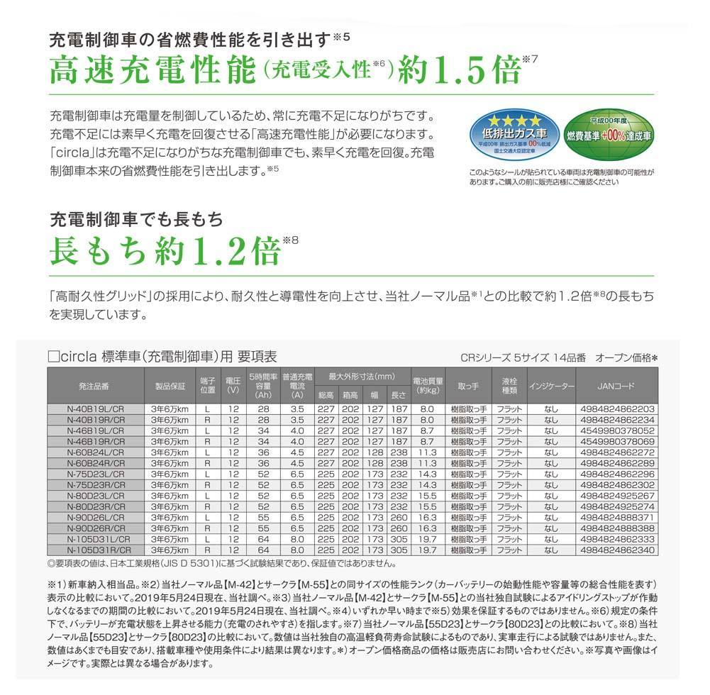 送料無料(一部除く) パナソニック バッテリー サークラ ホンダ インスパイア 型式UA-UC1 H15.06~H16.01対応 N-80D23L/CR_商品説明