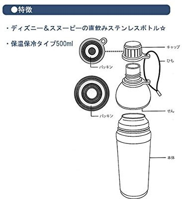スヌーピー 直飲み ステンレスマグボトル水筒