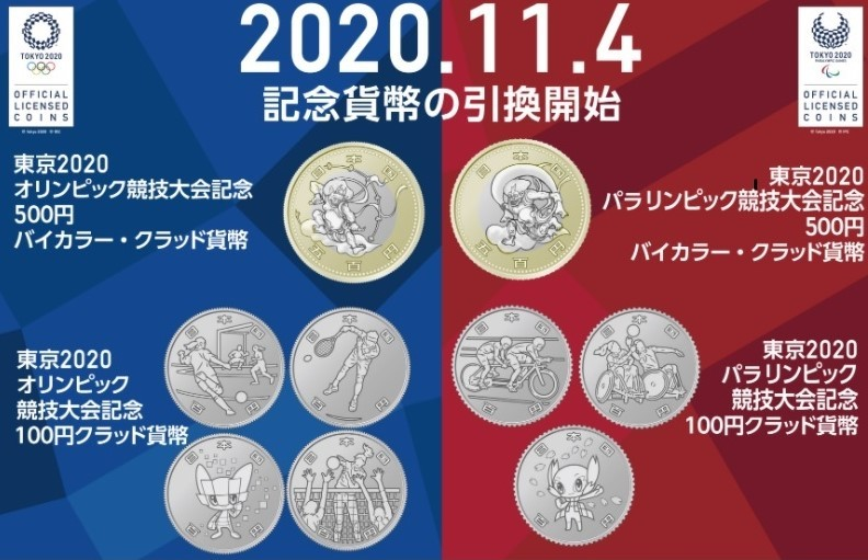 2020 TOKYO 東京オリンピック パラリンピック 記念硬貨 第4次発行分 雷神 風神 ミライトワ ソメイティ 9種9枚_画像3