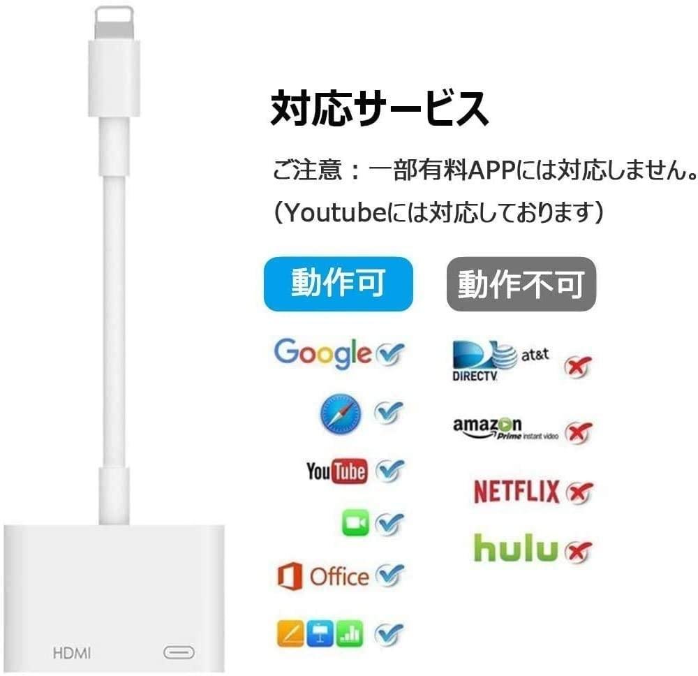 iPhone HDMI 変換 アダプタ ライトニング 設定不要 高解像度