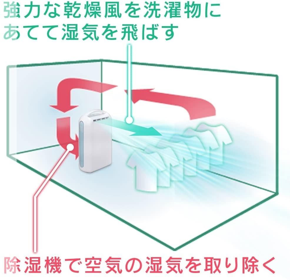 衣類乾燥除湿機 強力除湿 タイマー付 静音設計 除湿量2.2L デシカント方式_画像6