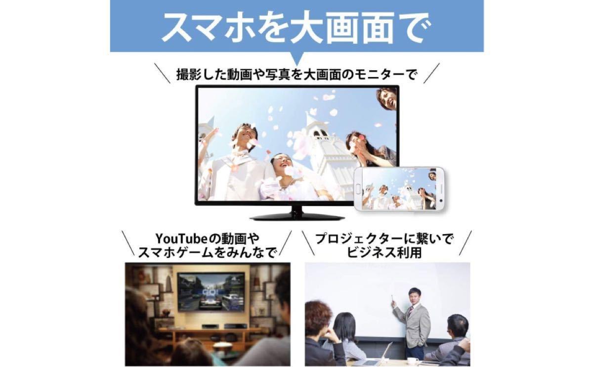Anycastドングルレシーバー 高解像度 HDMI変換アダプタ
