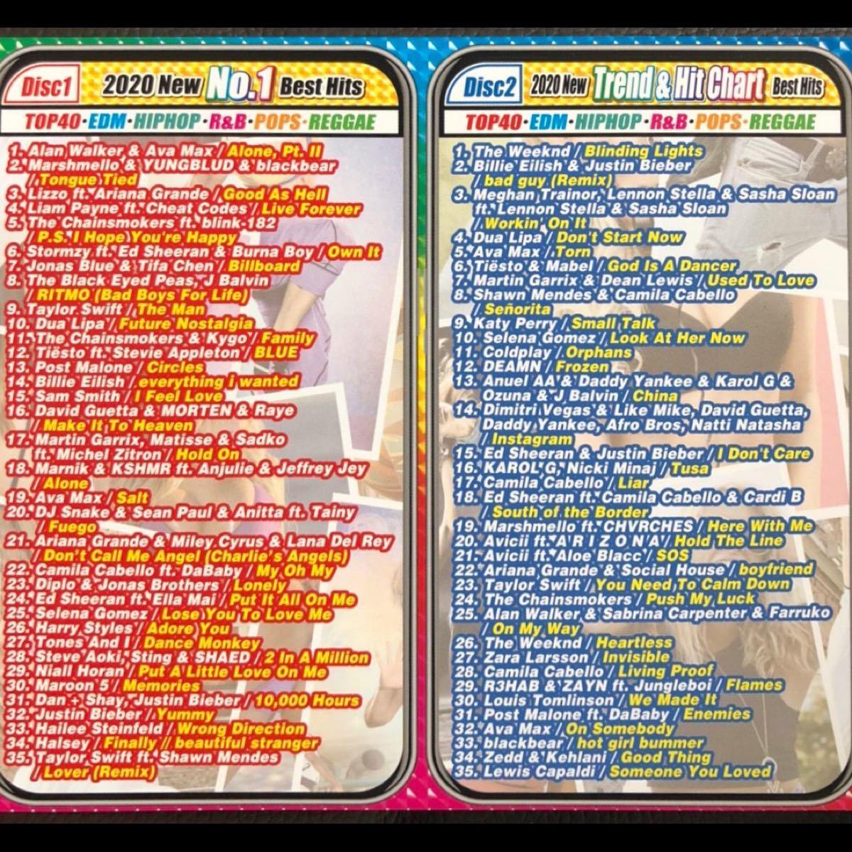 洋楽CD MixCD New Hits 2020 No.1 Best