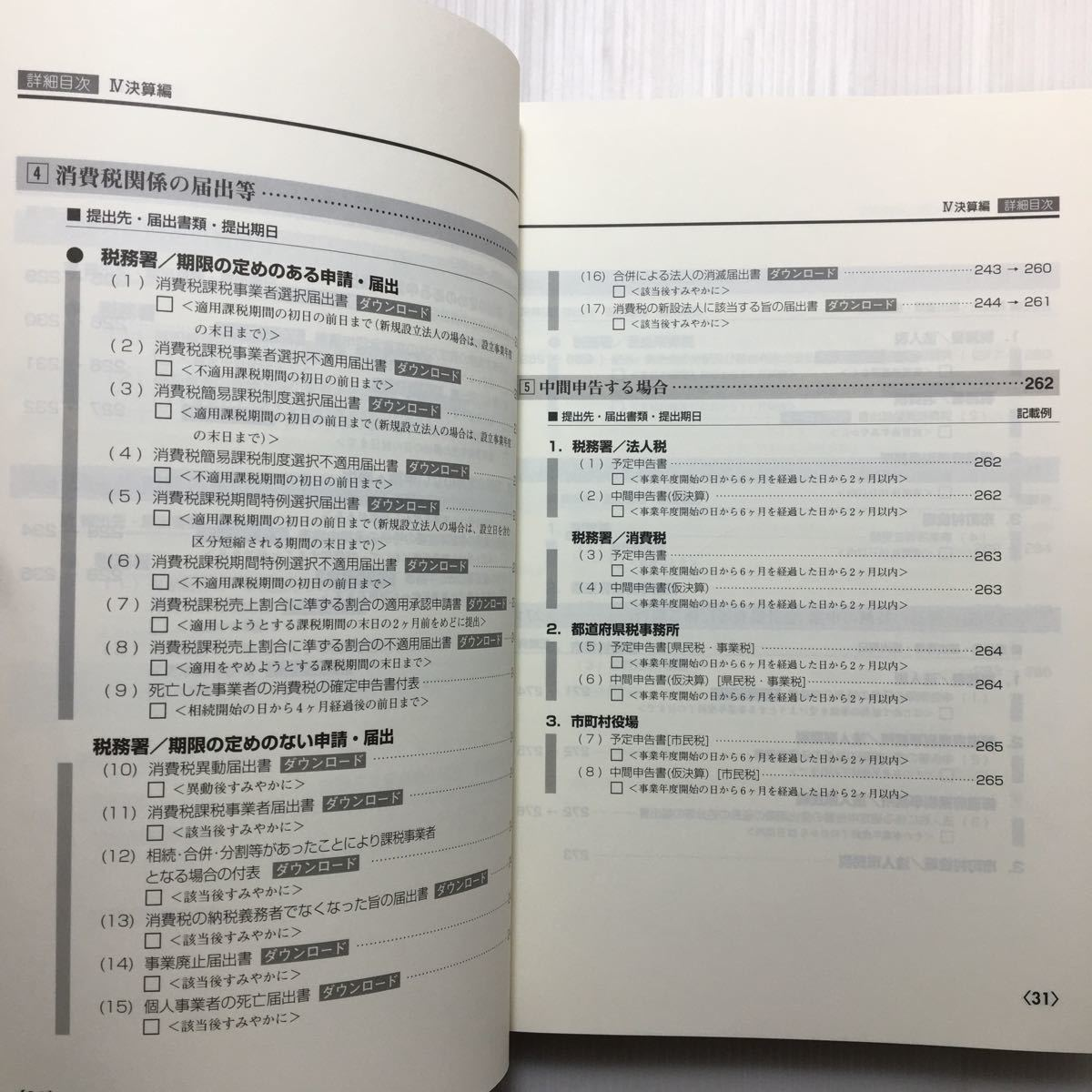 zaa-109♪実務家・専門家のための事例別総務・税務手続マニュアル―なにを?いつまで? 困ったときの便利帳 2002/7/1 井上 修 (著)他