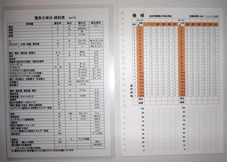 電験三種 単語カード+過去問DVD 機械_画像4