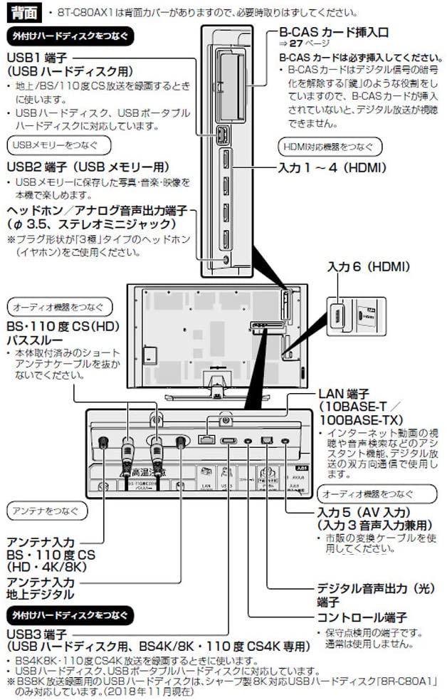 ★即決★新品大特価★シャープ 70V型 液晶 テレビ AQUOS 8T-C70AX1 8K チューナー内蔵 N-Blackパネル 8K倍速液晶 _画像10