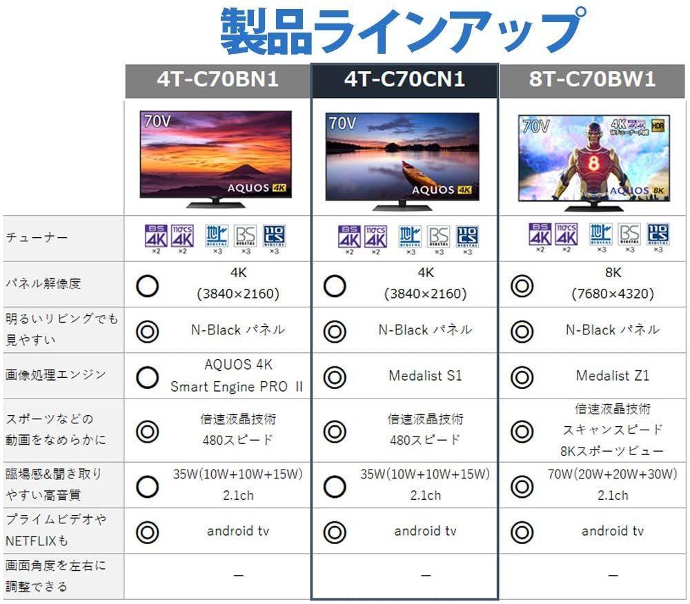 シャープ 4kダブルチューナー内蔵4K液晶テレビ N-Blackパネル AQUOS 70V型 4T-C70CN1 AndroidTV 2020/12~保証 引取可 一部即決送料無料有_画像4