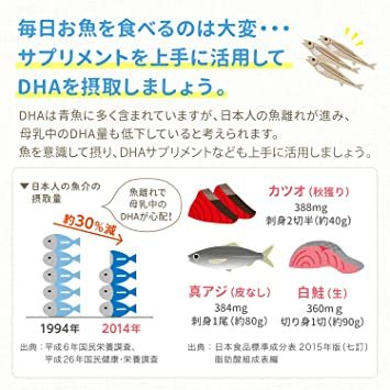 90粒入(約30日分) 森永 ママのDHA 90粒入 (約30日分) 妊娠期~授乳期_画像7