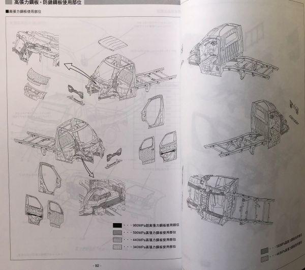 【即決】構造調査シリーズ/ダイハツ グランマックス トラック S403P,S413P系  j-871_画像5