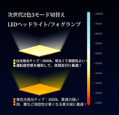 ☆超人気オススメ☆HB4(9006) LEDフォグランプ HB4 9006 3色温度切替 車用 一体式 DC12V-POOPEE_画像5