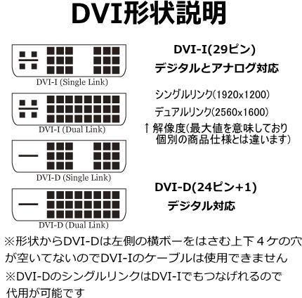 モニタケーブル HDMI変換ケーブル 1.5m HDMI(A)オス-DVI24ピン(オス) フルHD 60Hz 1080P 双方向伝送対応 A2415