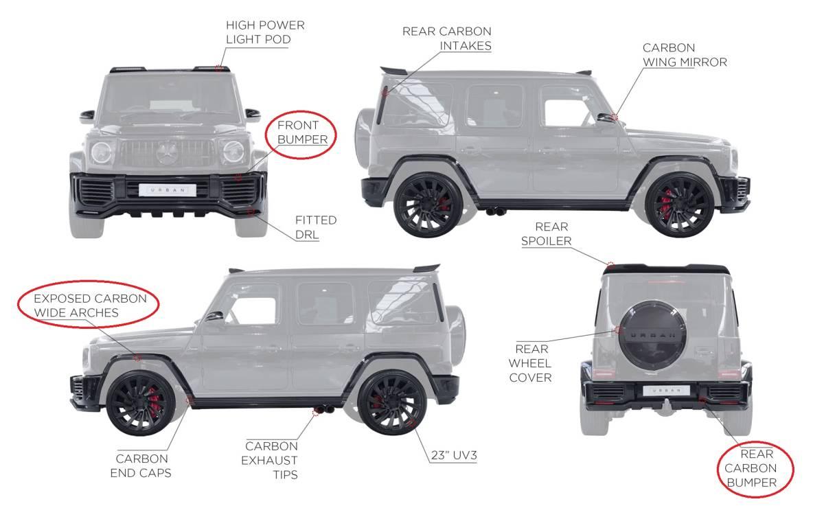 URBAN AUTOMOTIVE アーバンオートモーティブ W463A 新型Gクラス ボディ フルエアロ キット メルセデスベンツ W463/G350d/G400d/G550/G63_画像2