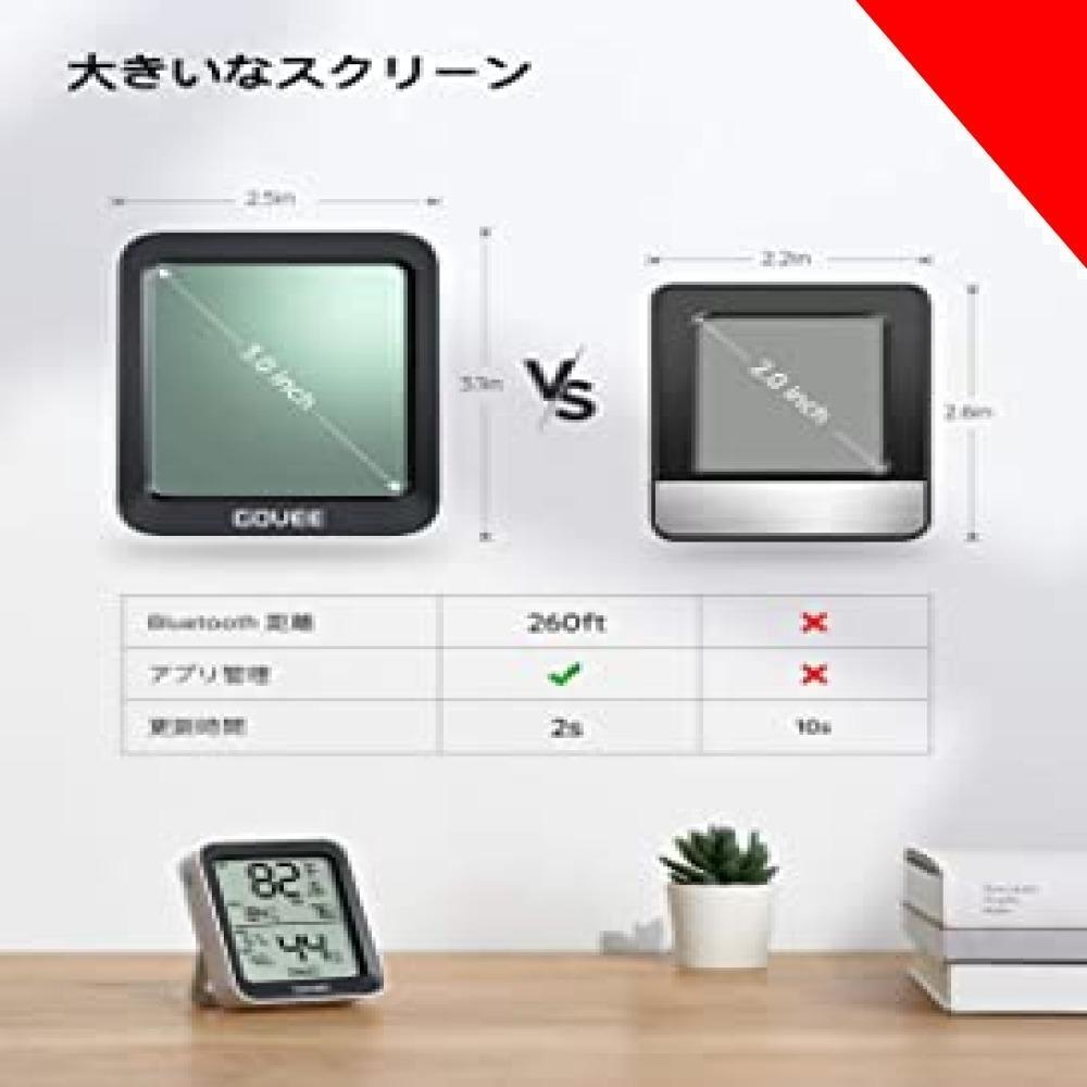 ★ホワイト 10*7*3CM デジタル温湿度計 温度計 湿度計 Govee 3段階の快適度目安表示 LCD大画面 アプリコントロ_画像6