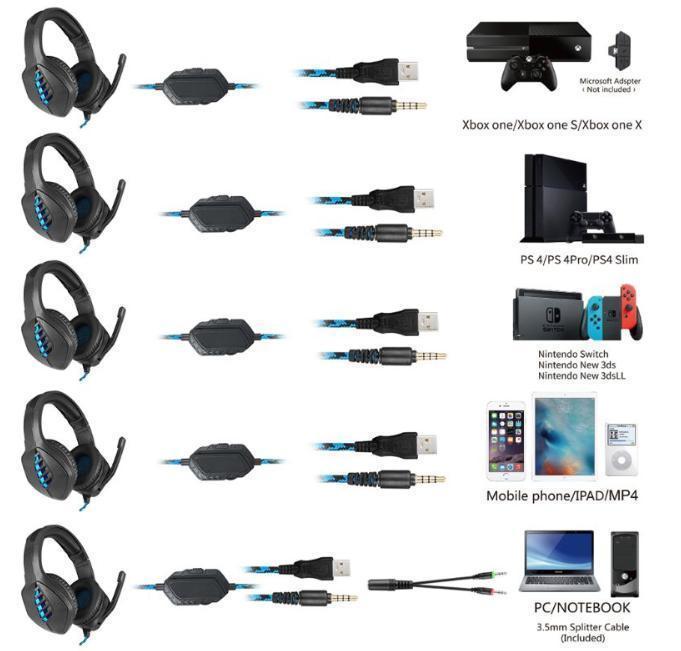 ゲーミングヘッドセット ブラック 3.5mmオーディオケーブル USB接続 PC/ゲーム機 マイク 会話 チャット_画像4