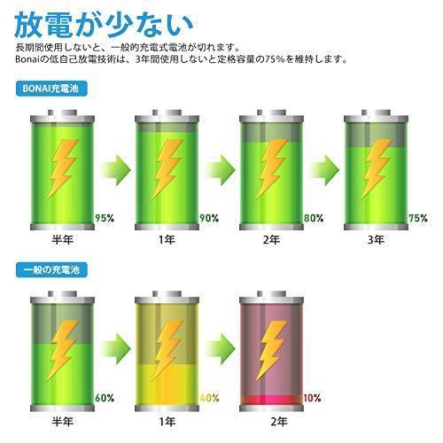 新品 ニッケル水素電池 単4充電池 16個パック 単4 (約1200回使用可能)CEマーキング取得 自然放電抑制 高容量1100mAh BONAI UL認証済み _画像2