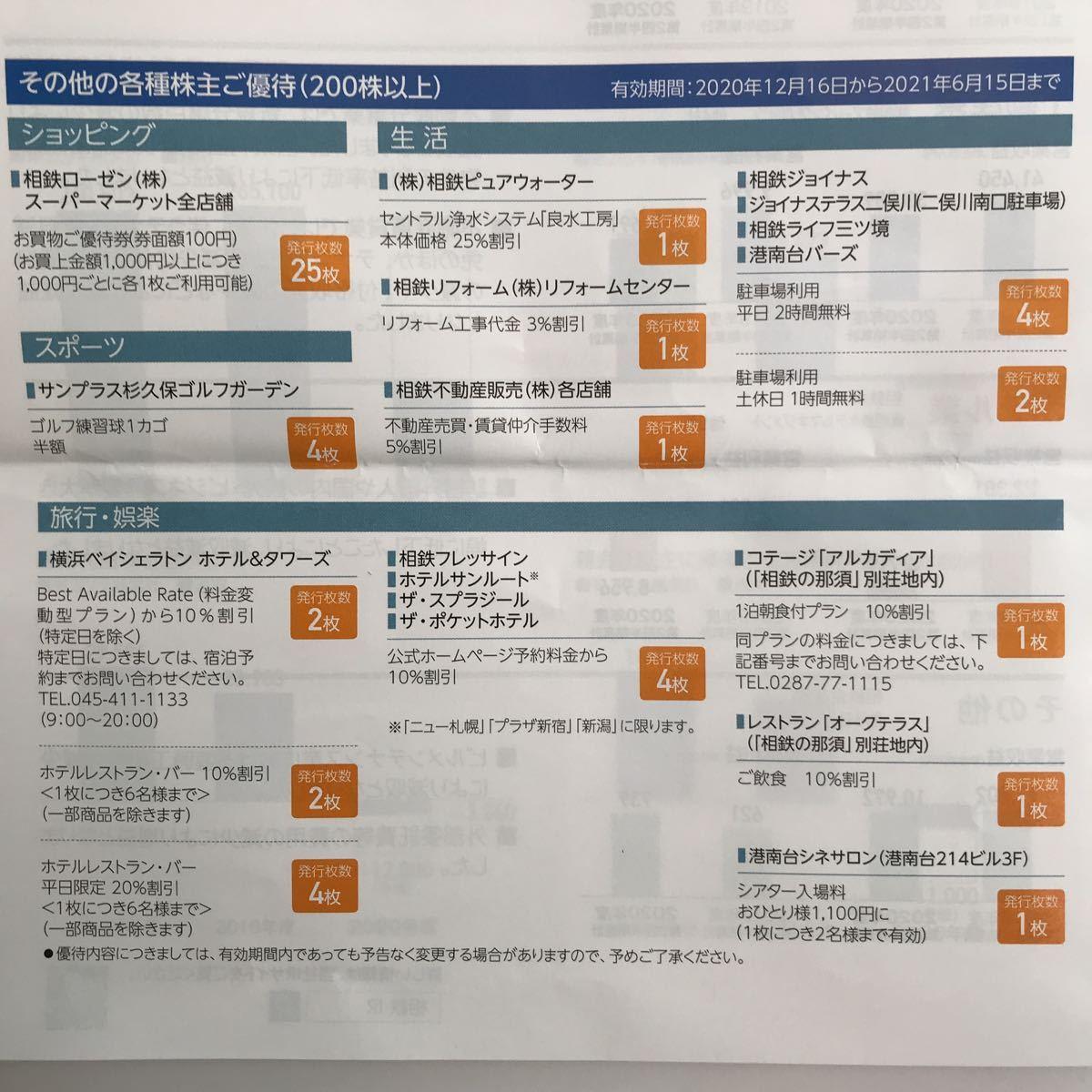 相鉄株主優待券_画像2