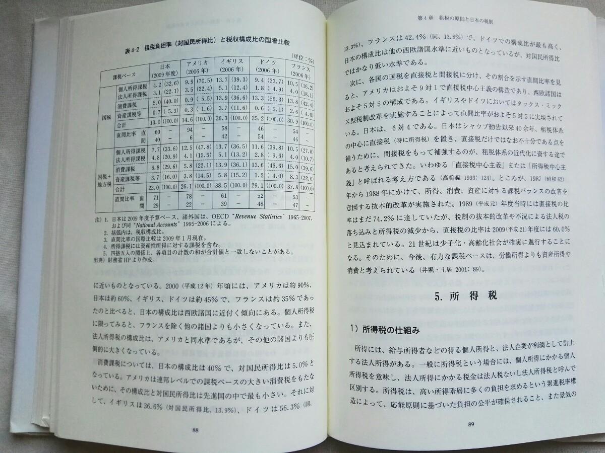 基本財政会本/財政経済学学習