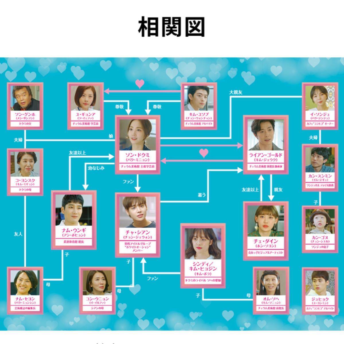 ☆韓国ドラマ☆『彼女の私生活』  Blu-ray  全話 CDケース入