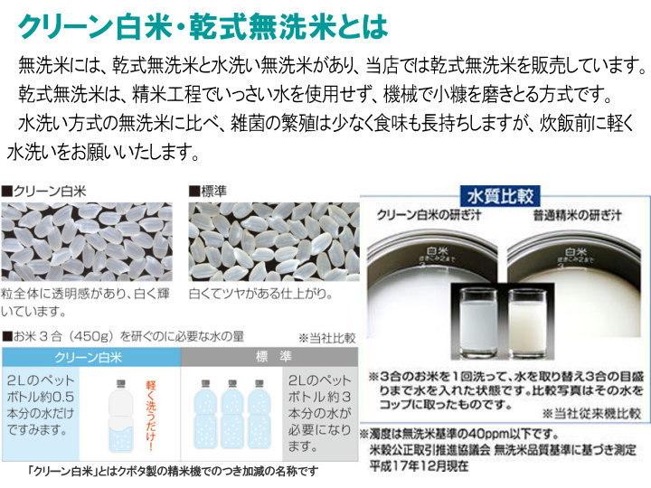 南魚沼産コシヒカリ乾式無洗米1kg(ネコポス便)令和2年産_画像8