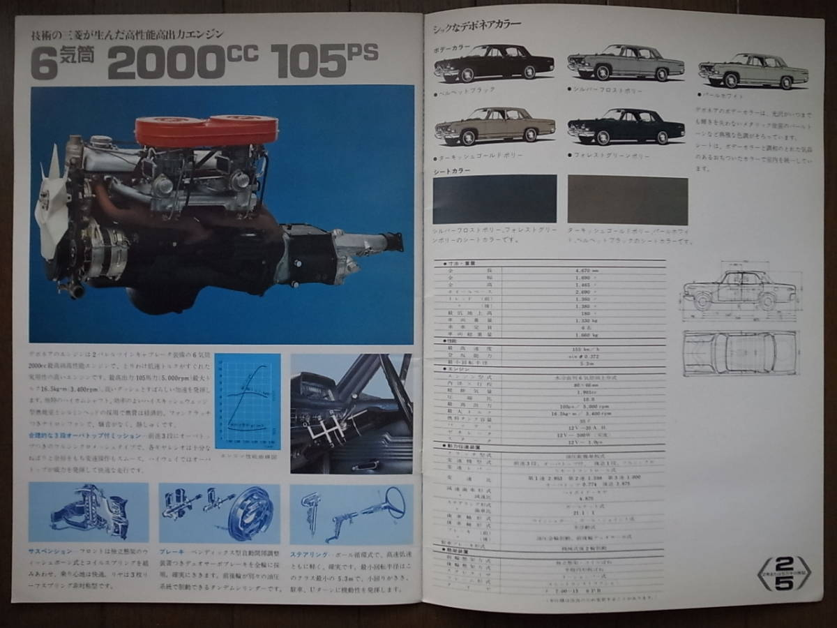 ★60's カタログ★ ミツビシ・デボネア 1965_画像9