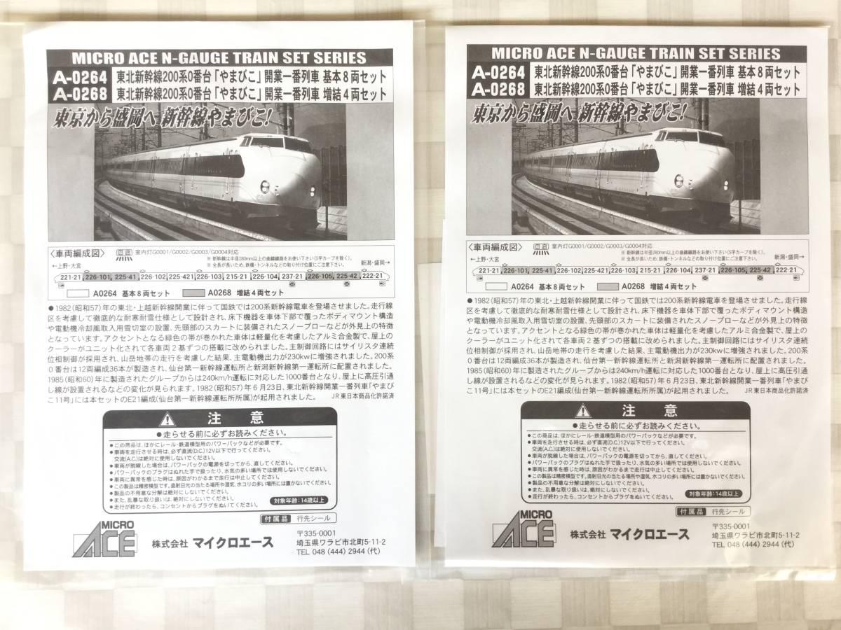 マイクロエース A0264 200系0番台 「やまびこ」開業一番列車基本8両セット & A0268増結4両セット_画像5