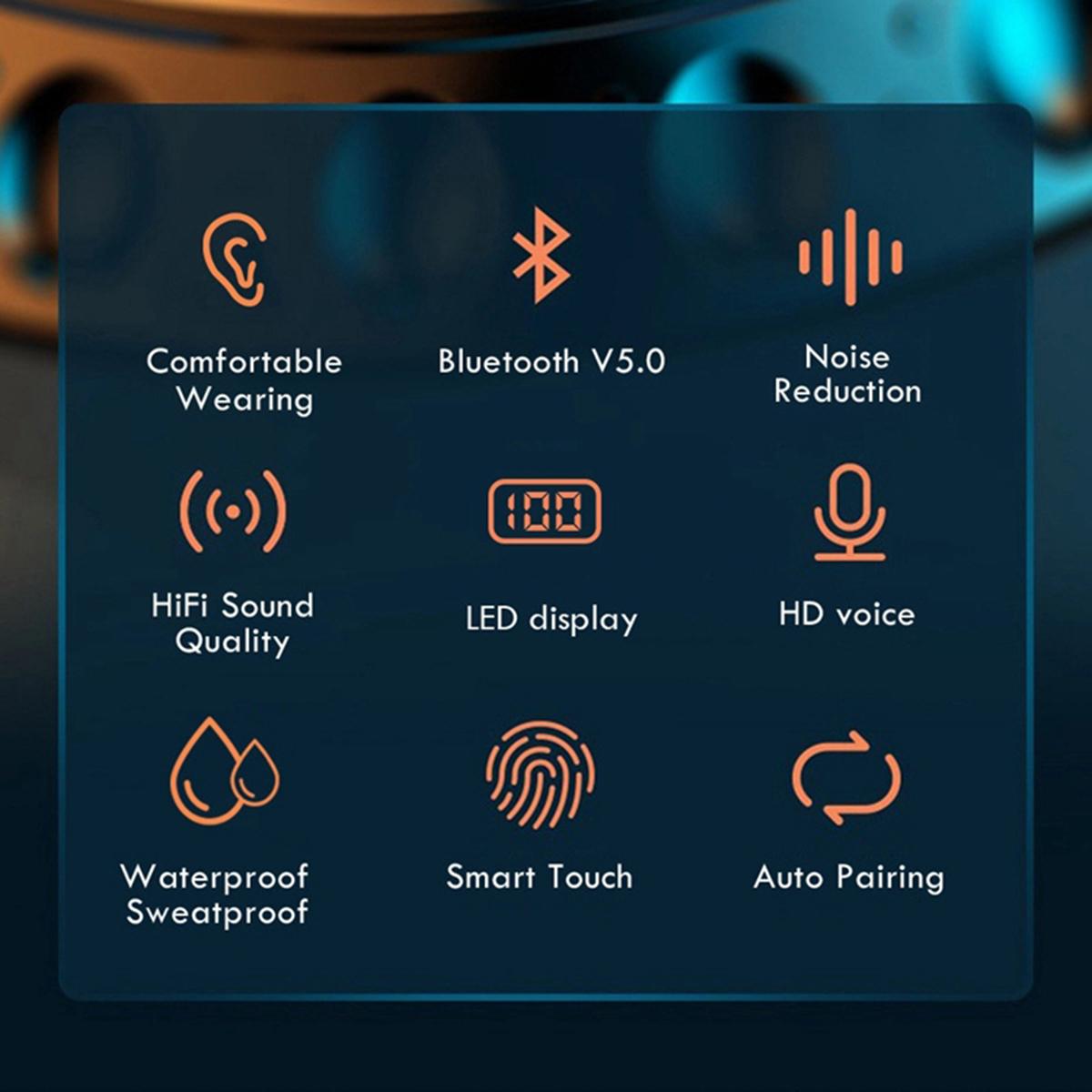 ワイヤレス ヘッドセット イヤホン 黒 防水 モバイルバッテリー HiFiステレオ Bluetooth5.0 イヤフォン LEDディスプレイ