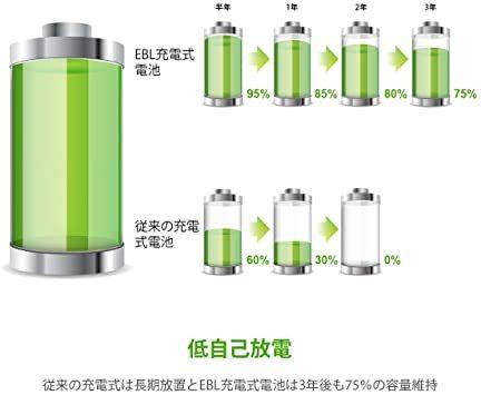 単3電池2800mAh 4本パック EBL 単3形充電池 充電式ニッケル水素電池2800mAh 4本入り ケース1個付き 約12_画像3