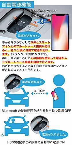 黒 車載 ワイヤレススピーカー 業務用対応 Bluetooth 4.1 日本語アナウンス プロ仕様 【TAXION】_画像4